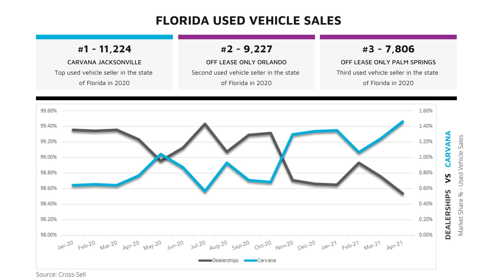 Dealerships vs carvana (24)