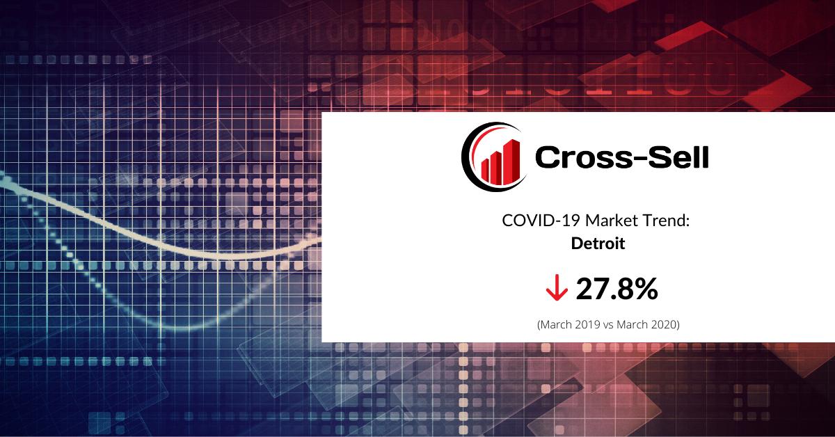 COVID-19 Market Impact: Detroit